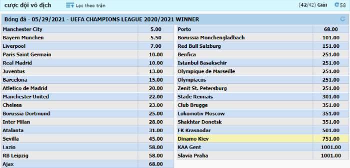 Cược đội vô địch giải UEFA Champions League