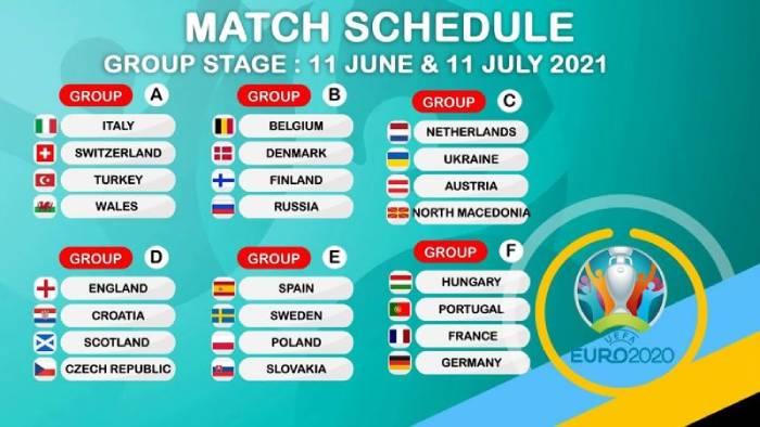 Lịch thi đấu Euro 2021 mới nhất theo giờ Việt Nam